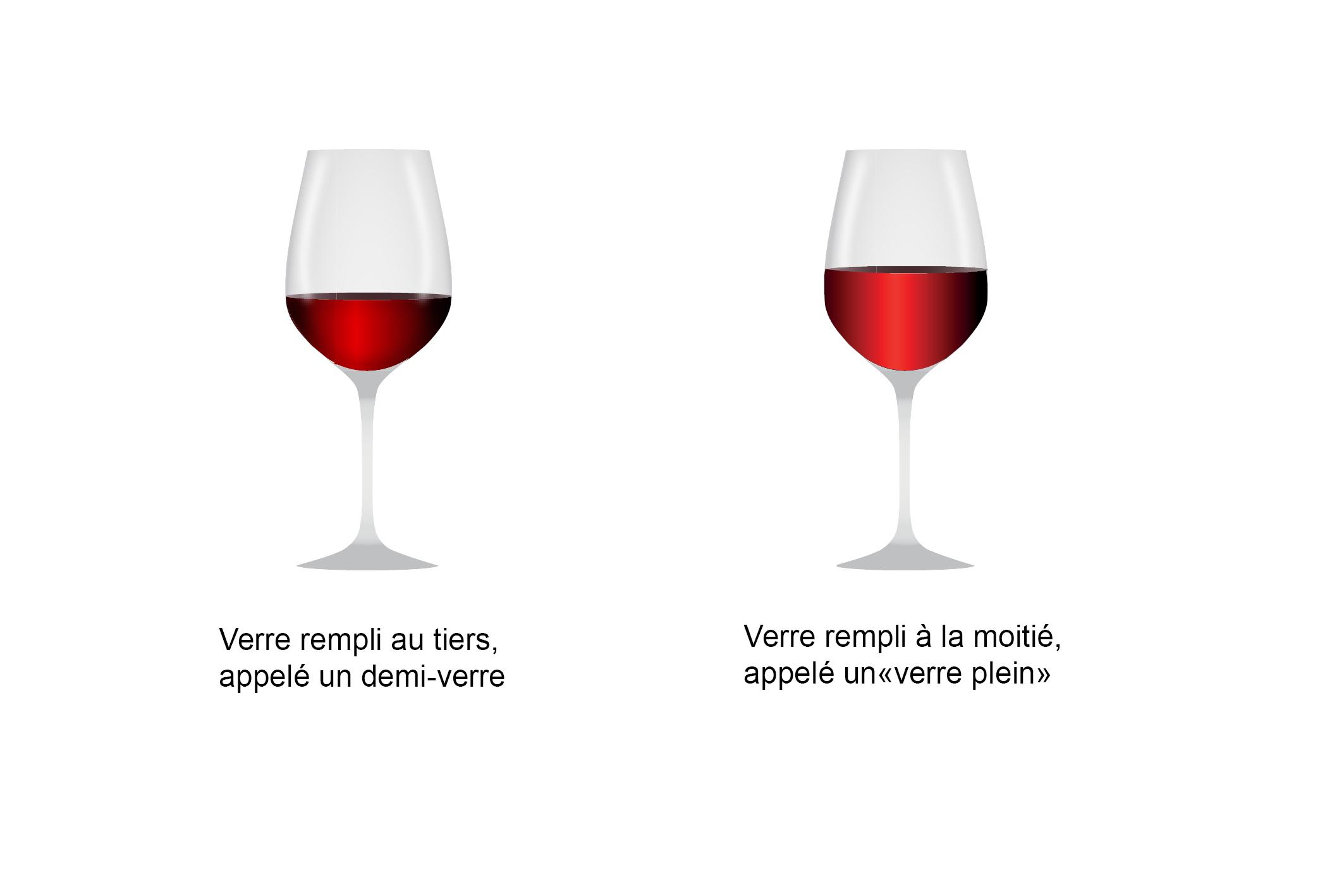Le Verre De Vin